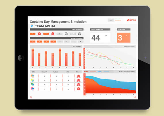 SWISS // Captains Day App